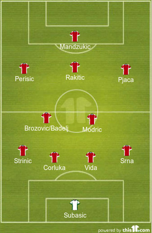 croatia-probable-lineup-euro