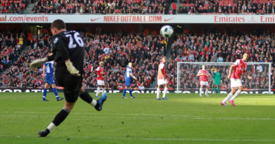 Goalkeeper analysis FPL 2016